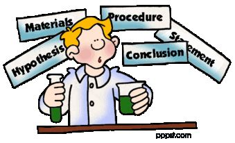 The Scientific Method and How to Write Up Lab Reports